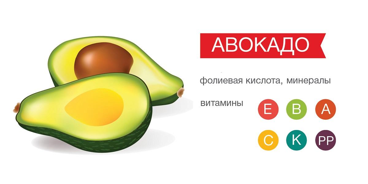 Авокадо - витамины